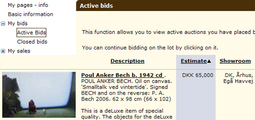 'Shopping basket' – your active bids